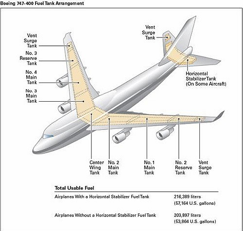 Vh Oja Boeing 747